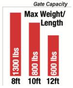 maximum-controls-products-max-super-arm-1300-capacity