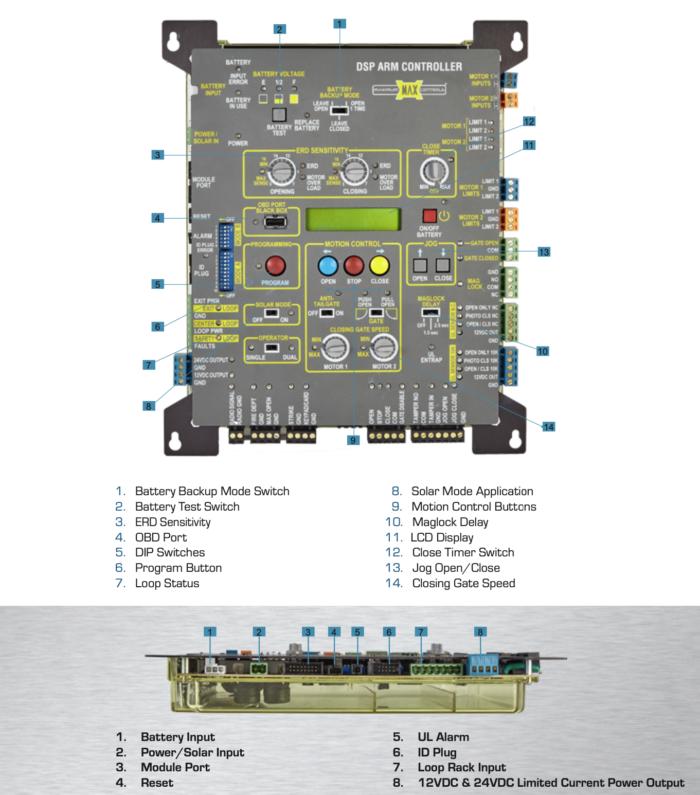 maximum-controls-products-max-super-arm-1300-control-features-2