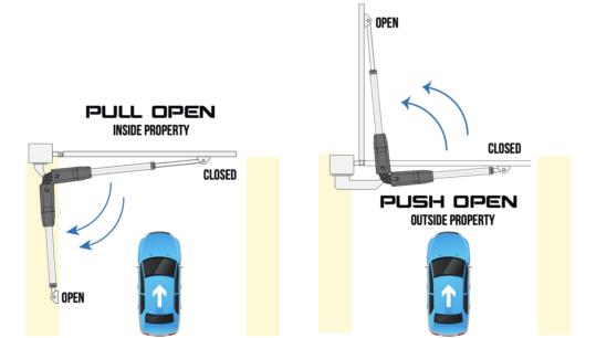 maximum-controls-products-max-super-arm-1300-two-installation-options